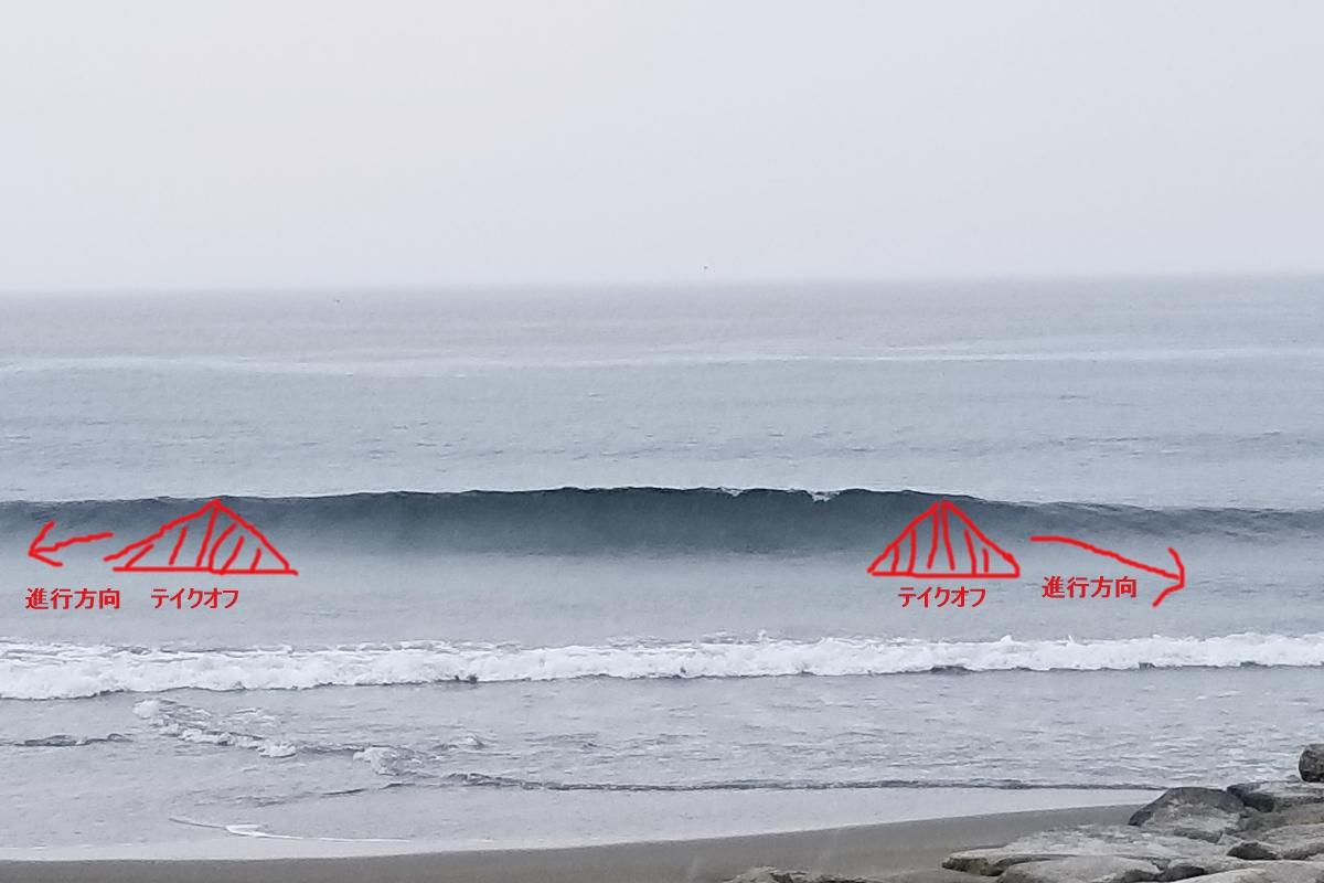 テイクオフ方向 サーフィン初心者 テイクオフ