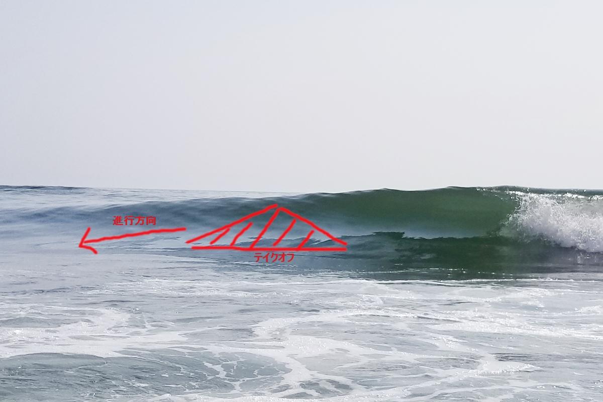 テイクオフポイント サーフィン初心者 テイクオフ