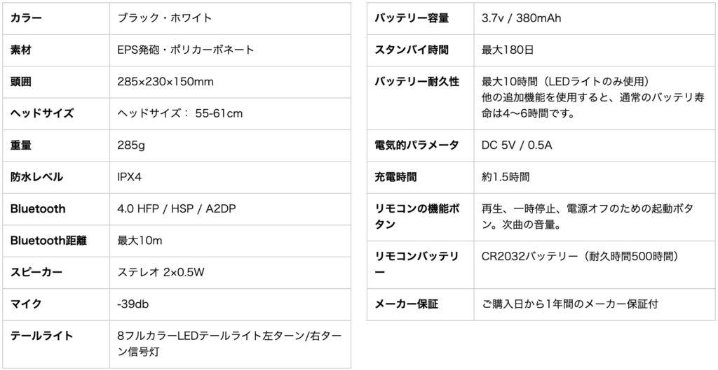 LIVALL(BH60SE/BH62)【自転車用ヘルメット】