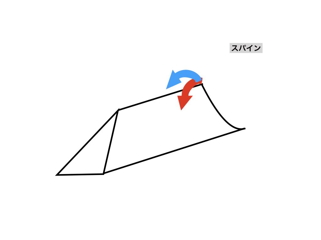 キッカー スノボ ジャンプ台