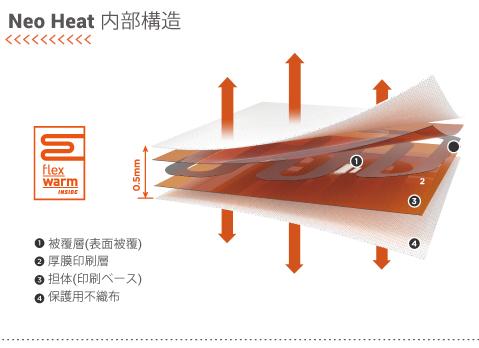 NeoHeat(ネオヒート)防寒ウェア