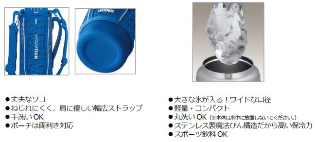 サーモス(THERMOS)真空断熱スポーツボトル