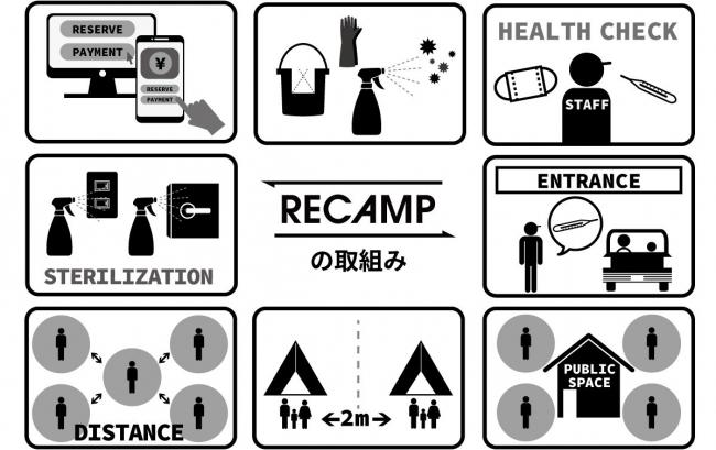 ローカルキャンプ