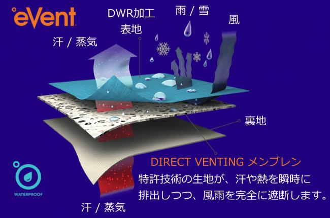 防水透湿素材eVent搭載 多機能ジャケット