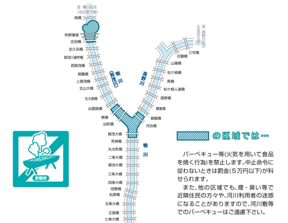 京都 レジャー・遊びスポット