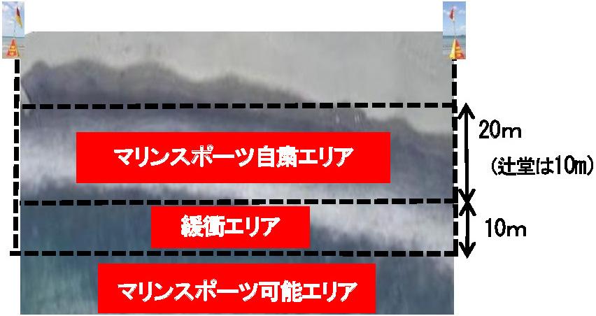 【江ノ島・湘南・鵠沼篇】海水浴