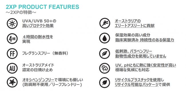 日焼け止め 2XP(ツー・エックス・ピー)