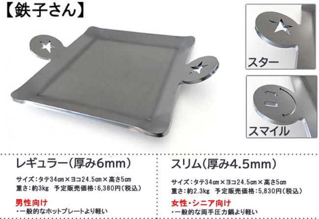 極厚鉄板<鉄子さん>