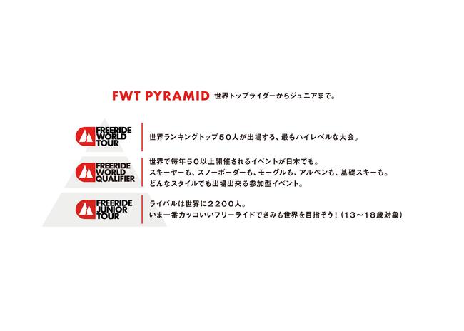 FWT JAPAN SERIES 2021