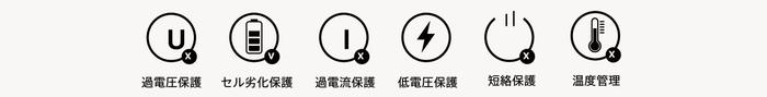 ポータブル電源「PowerArQ Pro」