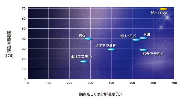 con fuoco™-JM(コン・フォーコ 陣幕型)